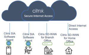Citrix SIA connectivity